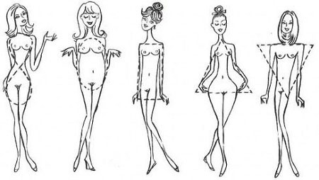 Dress For Body Type